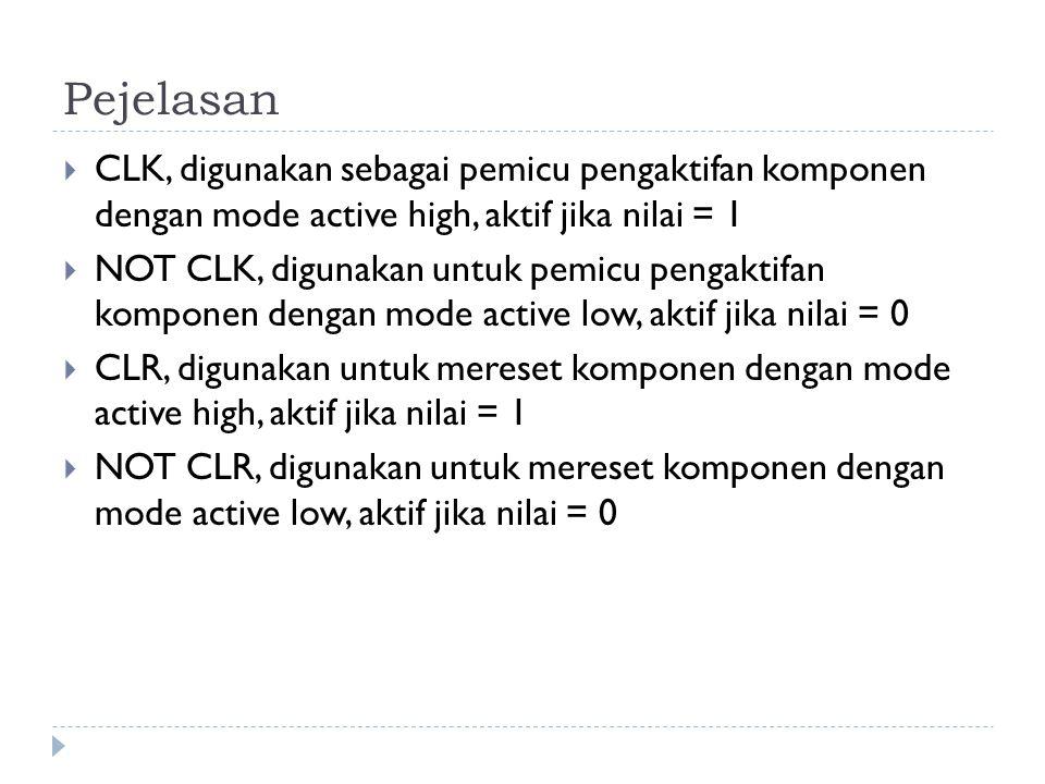 Pejelasan  CLK, digunakan sebagai pemicu pengaktifan komponen dengan mode active high, aktif jika nilai = 1  NOT CLK, digunakan untuk pemicu pengaktifan komponen dengan mode active low, aktif jika nilai = 0  CLR, digunakan untuk mereset komponen dengan mode active high, aktif jika nilai = 1  NOT CLR, digunakan untuk mereset komponen dengan mode active low, aktif jika nilai = 0