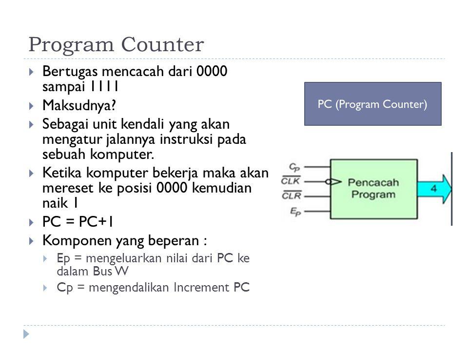 Program Counter  Bertugas mencacah dari 0000 sampai 1111  Maksudnya?  Sebagai unit kendali yang akan mengatur jalannya instruksi pada sebuah komput