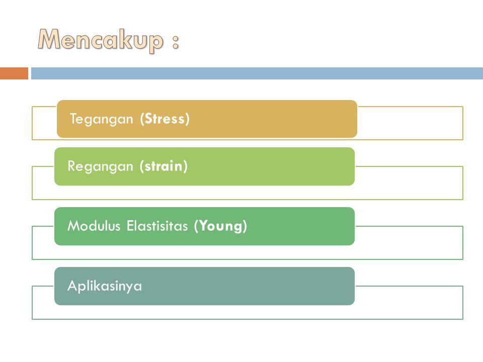 Tegangan (Stress)Regangan (strain)Modulus Elastisitas (Young)Aplikasinya