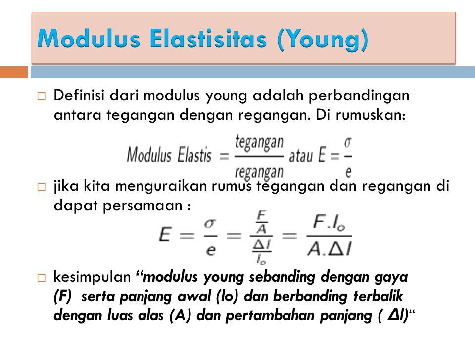 Definisi dari modulus young adalah perbandingan antara tegangan dengan regangan.