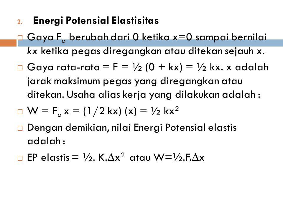 2. Energi Potensial Elastisitas  Gaya F a berubah dari 0 ketika x=0 sampai bernilai kx ketika pegas diregangkan atau ditekan sejauh x.  Gaya rata-ra