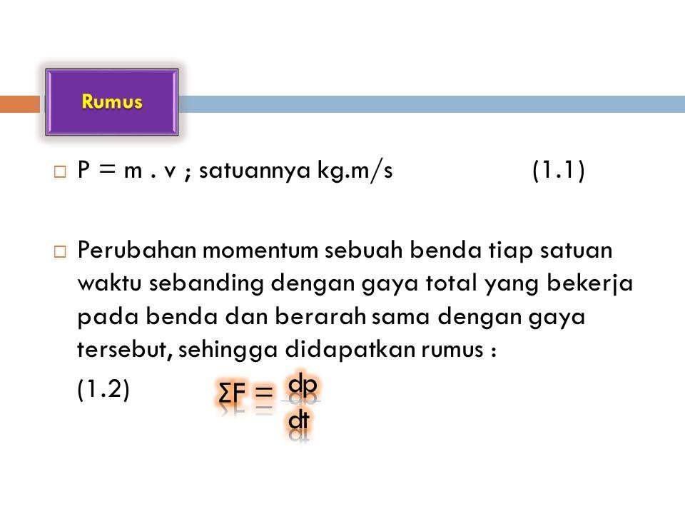  Jika Σ F = 0, maka berlaku hukum kekekalan momentum.