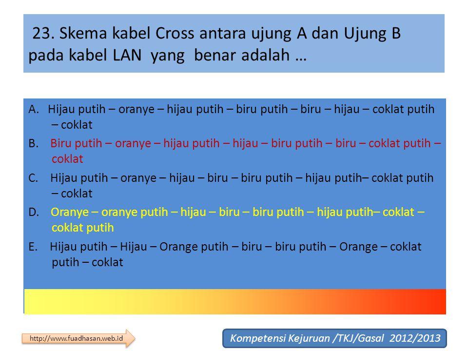 23. Skema kabel Cross antara ujung A dan Ujung B pada kabel LAN yang benar adalah … A. Hijau putih – oranye – hijau putih – biru putih – biru – hijau