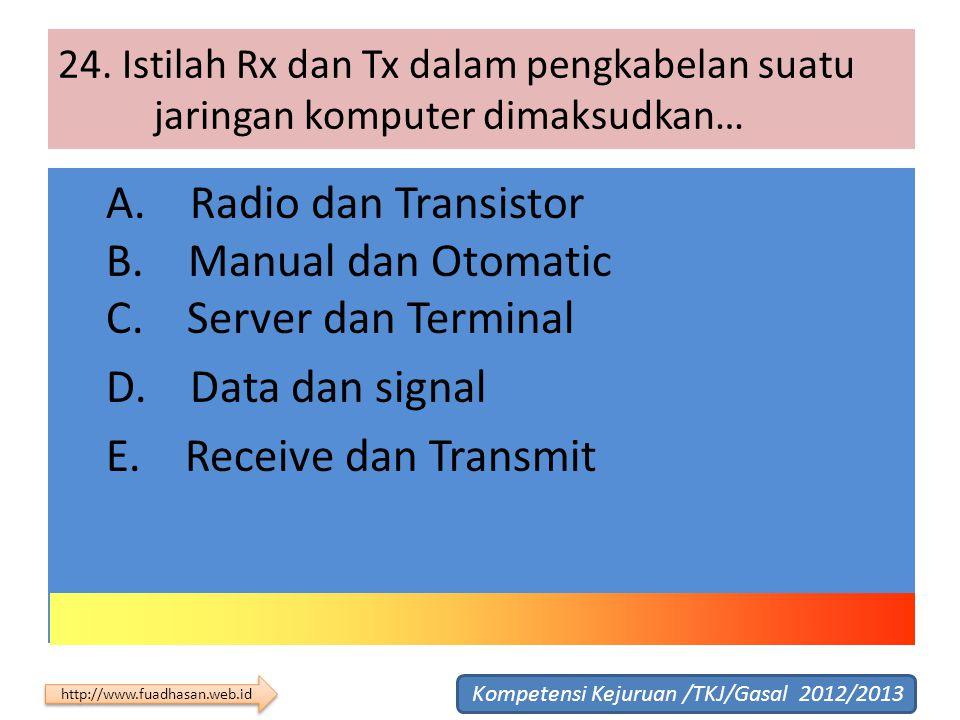 24. Istilah Rx dan Tx dalam pengkabelan suatu jaringan komputer dimaksudkan… A. Radio dan Transistor B. Manual dan Otomatic C. Server dan Terminal D.