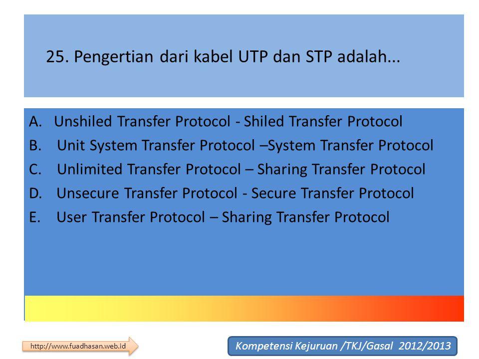 25. Pengertian dari kabel UTP dan STP adalah... A. Unshiled Transfer Protocol - Shiled Transfer Protocol B. Unit System Transfer Protocol –System Tran
