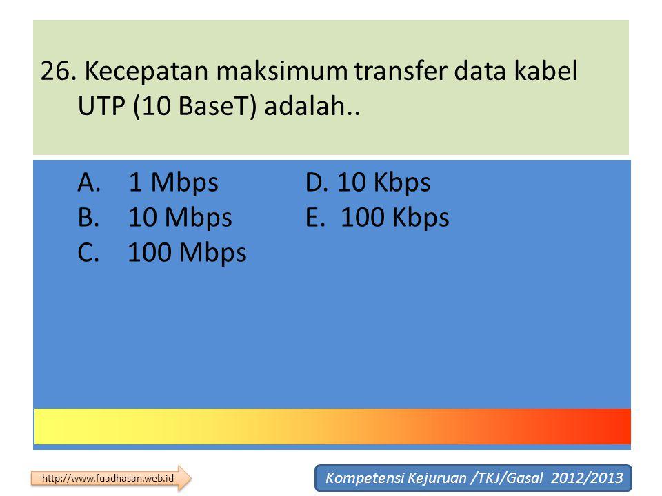 26. Kecepatan maksimum transfer data kabel UTP (10 BaseT) adalah.. A. 1 Mbps D. 10 Kbps B. 10 Mbps E. 100 Kbps C. 100 Mbps Kompetensi Kejuruan /TKJ/Ga