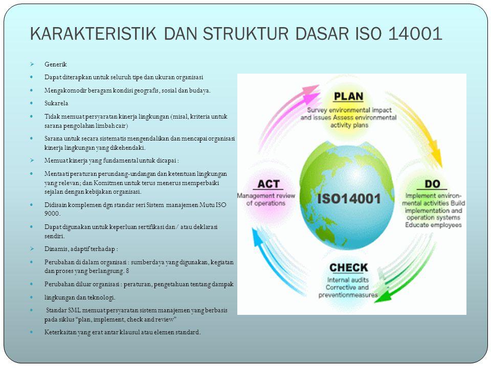 MANFAAT DAN IMPLIKASI PENERAPAN  manfaat utama dari program sertifikasi ISO 14000 antara lain (Kuhre, 1995) : a)Dapat mengidentifikasi, memperkirakan