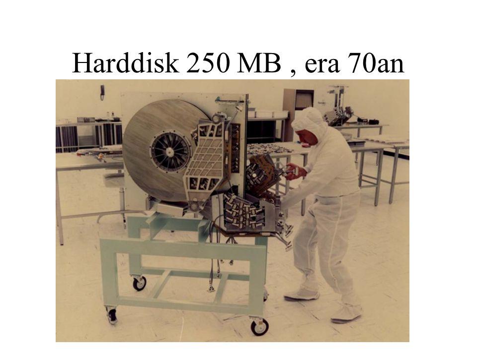 Harddisk pertama dengan kapasitas 2,52 GB.1980.
