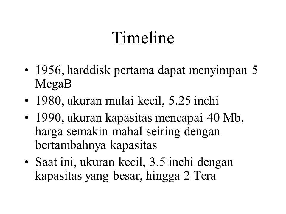 Timeline 1956, harddisk pertama dapat menyimpan 5 MegaB 1980, ukuran mulai kecil, 5.25 inchi 1990, ukuran kapasitas mencapai 40 Mb, harga semakin maha