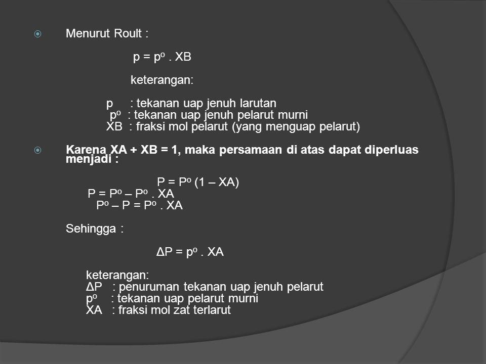  Menurut Roult : p = p o. XB keterangan: p : tekanan uap jenuh larutan p o : tekanan uap jenuh pelarut murni XB : fraksi mol pelarut (yang menguap pe