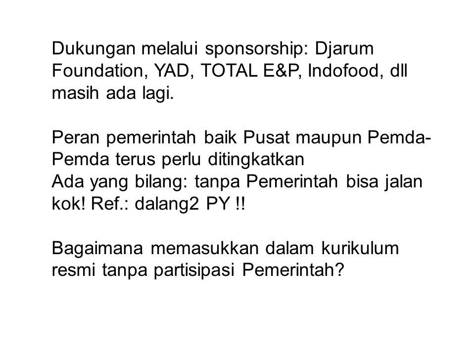 Dukungan melalui sponsorship: Djarum Foundation, YAD, TOTAL E&P, Indofood, dll masih ada lagi. Peran pemerintah baik Pusat maupun Pemda- Pemda terus p