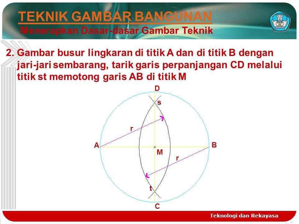 Teknologi dan Rekayasa TEKNIK GAMBAR BANGUNAN Menerapkan Dasar-dasar Gambar Teknik 2.
