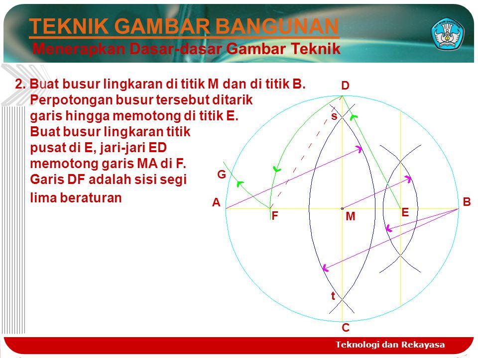 Teknologi dan Rekayasa 2.Buat busur lingkaran di titik M dan di titik B.
