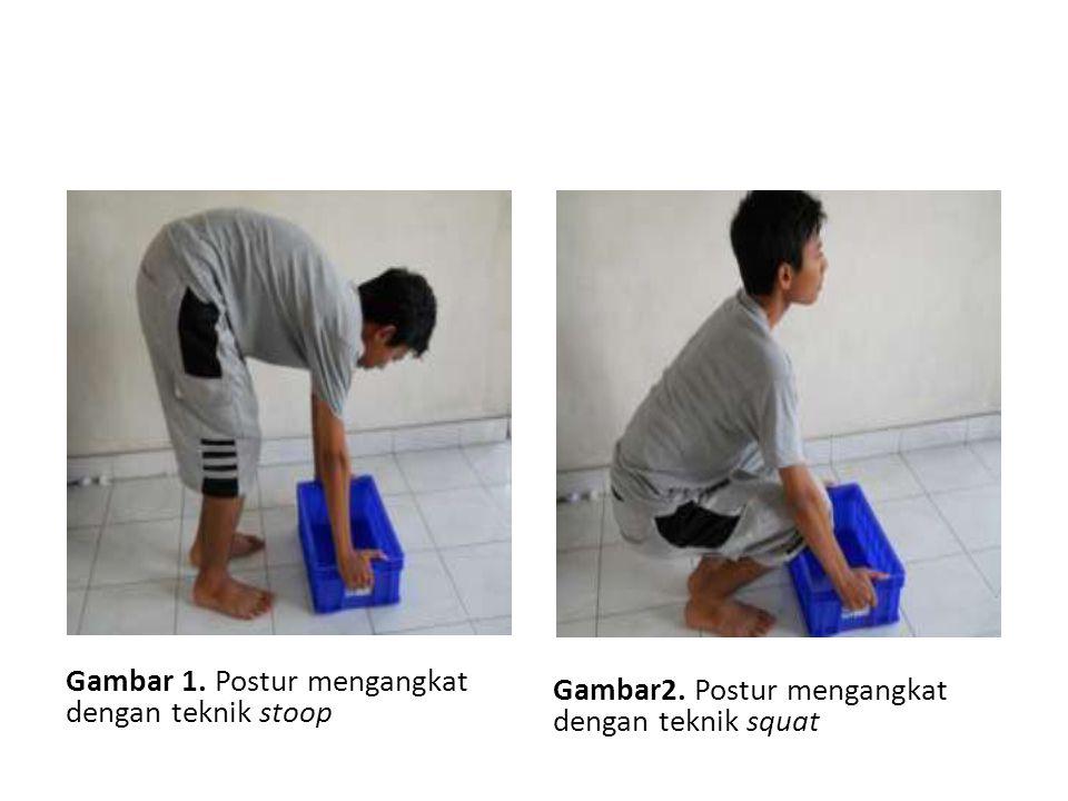 Gambar 1. Postur mengangkat dengan teknik stoop Gambar2. Postur mengangkat dengan teknik squat