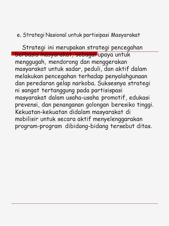 4) Organisasi sosial kemasyarakatan, dengan sasaran remaja/pemuda dan masyarakat. 5) Organisasi Wilayah Pemukiman (LKMD, RT,RW), dengan sasaran warga