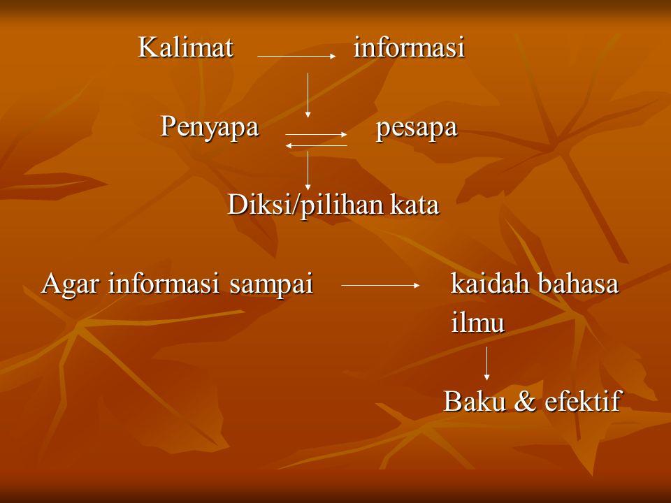 Kalimat informasi Kalimat informasi Penyapapesapa Penyapapesapa Diksi/pilihan kata Diksi/pilihan kata Agar informasi sampai kaidah bahasa ilmu ilmu Ba