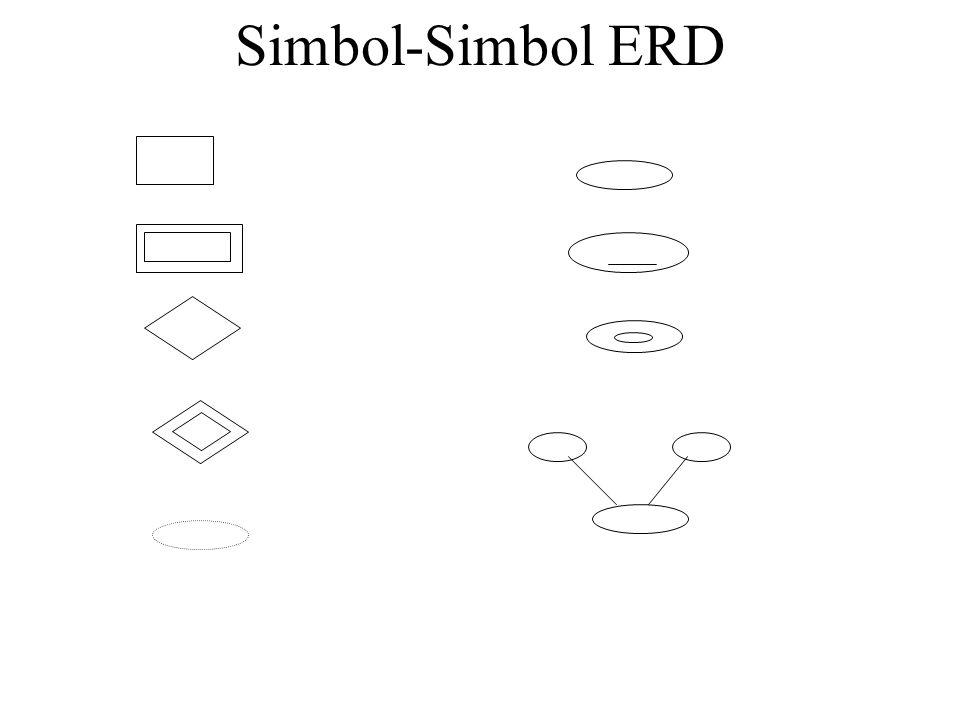 Transformasi Ke Database Relational 1.