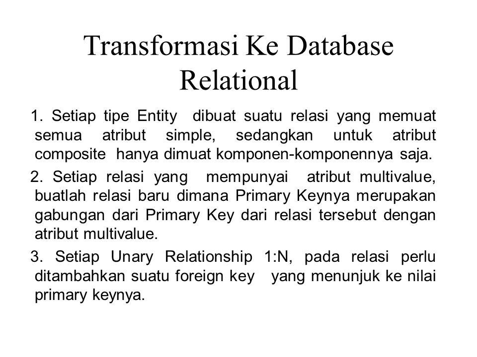 Transformasi Ke Database Relational 1. Setiap tipe Entity dibuat suatu relasi yang memuat semua atribut simple, sedangkan untuk atribut composite hany