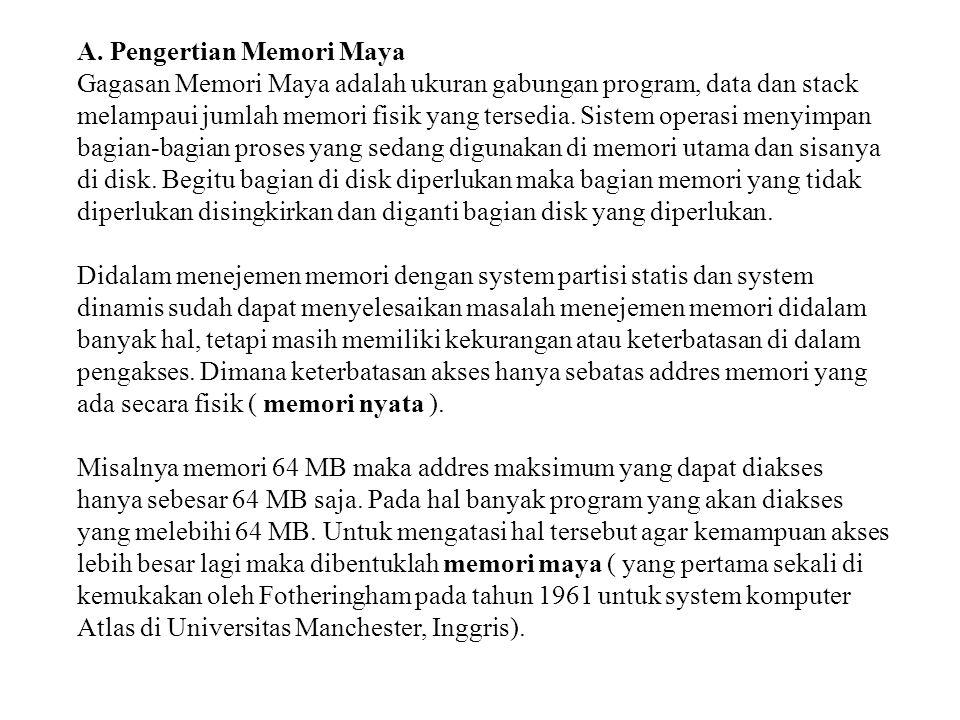 A. Pengertian Memori Maya Gagasan Memori Maya adalah ukuran gabungan program, data dan stack melampaui jumlah memori fisik yang tersedia. Sistem opera