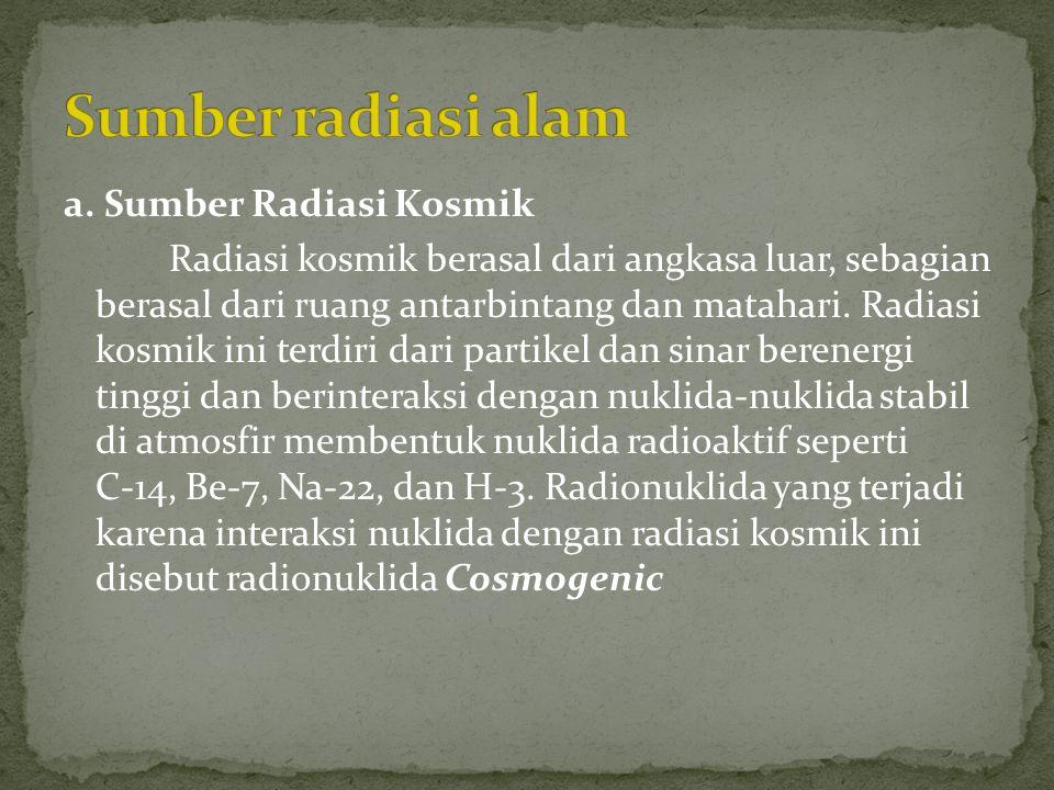 a. Sumber Radiasi Kosmik Radiasi kosmik berasal dari angkasa luar, sebagian berasal dari ruang antarbintang dan matahari. Radiasi kosmik ini terdiri d