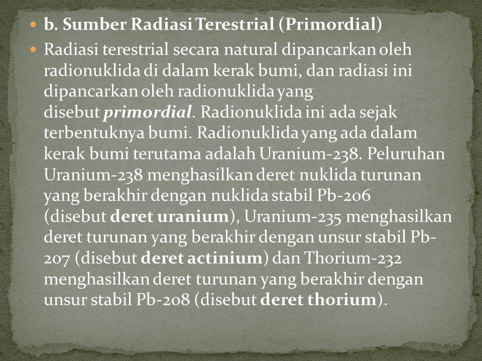 b. Sumber Radiasi Terestrial (Primordial) Radiasi terestrial secara natural dipancarkan oleh radionuklida di dalam kerak bumi, dan radiasi ini dipanca