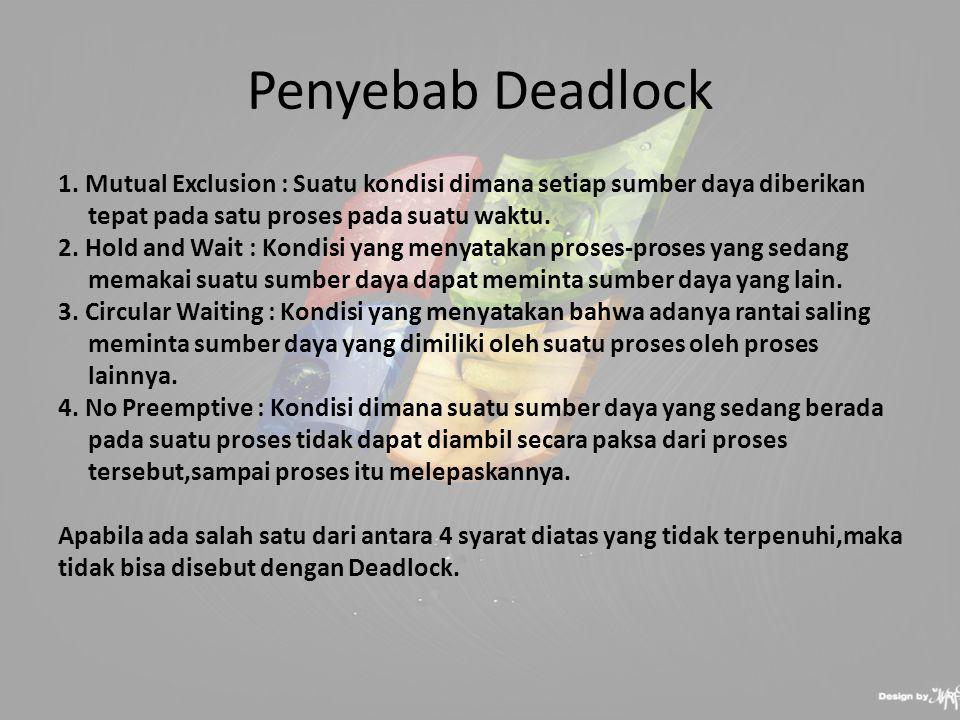 Penyebab Deadlock 1. Mutual Exclusion : Suatu kondisi dimana setiap sumber daya diberikan tepat pada satu proses pada suatu waktu. 2. Hold and Wait :