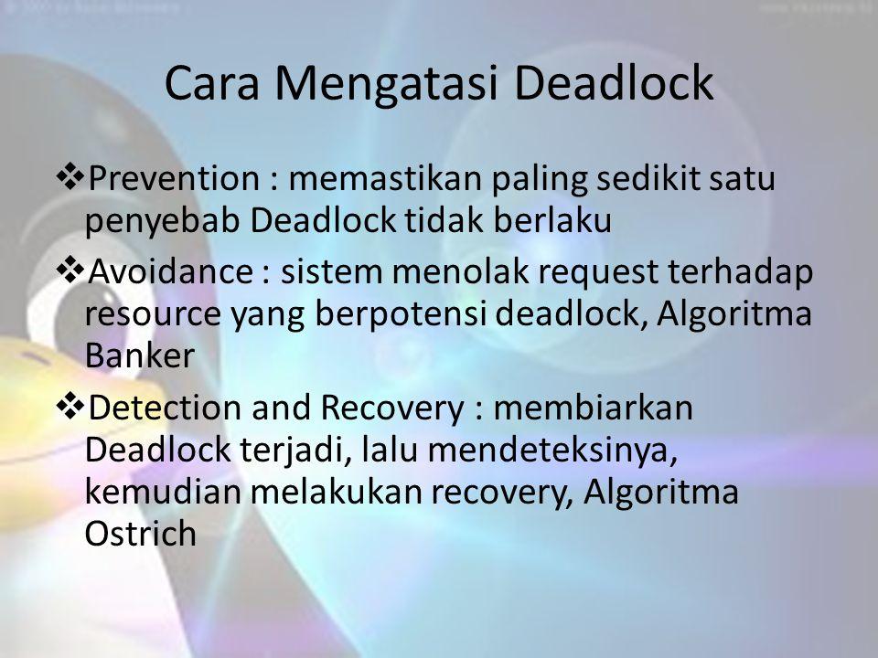 Cara Mengatasi Deadlock  Prevention : memastikan paling sedikit satu penyebab Deadlock tidak berlaku  Avoidance : sistem menolak request terhadap re