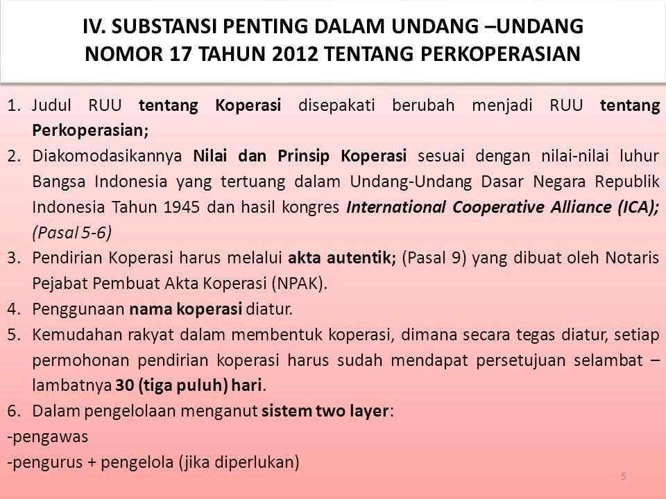 16 Koperasi Sebagai anggota Mengikatkan diri AD ART Persus - persus Tata tertib 4.