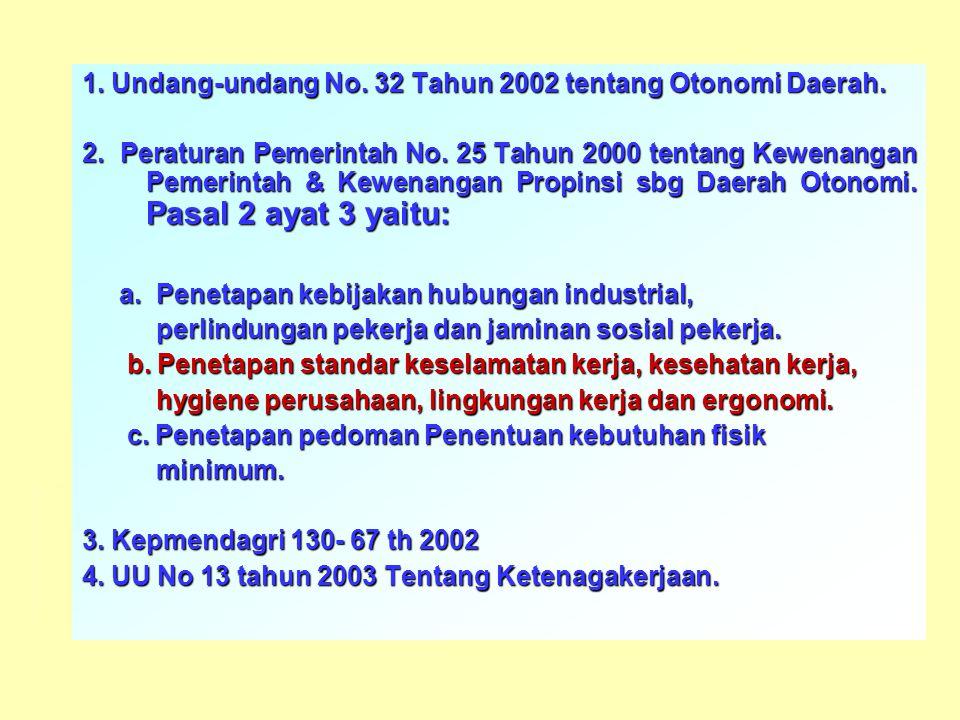 1. Undang-undang No. 32 Tahun 2002 tentang Otonomi Daerah. 2. Peraturan Pemerintah No. 25 Tahun 2000 tentang Kewenangan Pemerintah & Kewenangan Propin