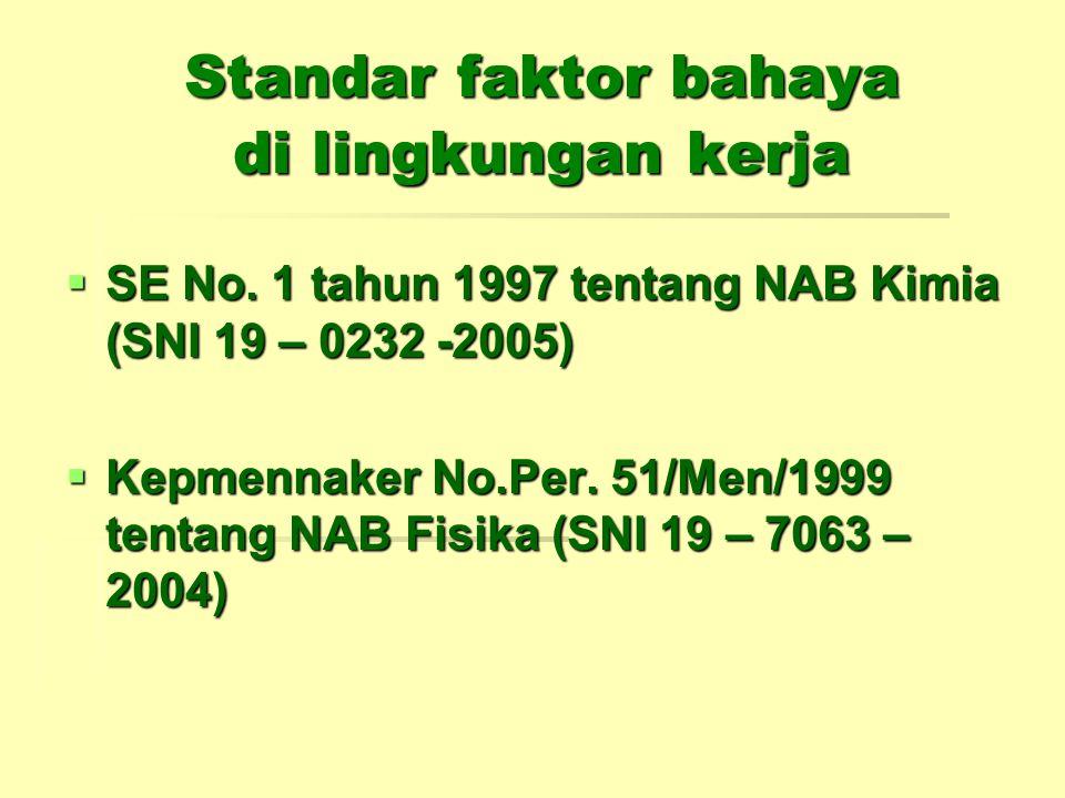Standar faktor bahaya di lingkungan kerja  SE No. 1 tahun 1997 tentang NAB Kimia (SNI 19 – 0232 -2005)  Kepmennaker No.Per. 51/Men/1999 tentang NAB