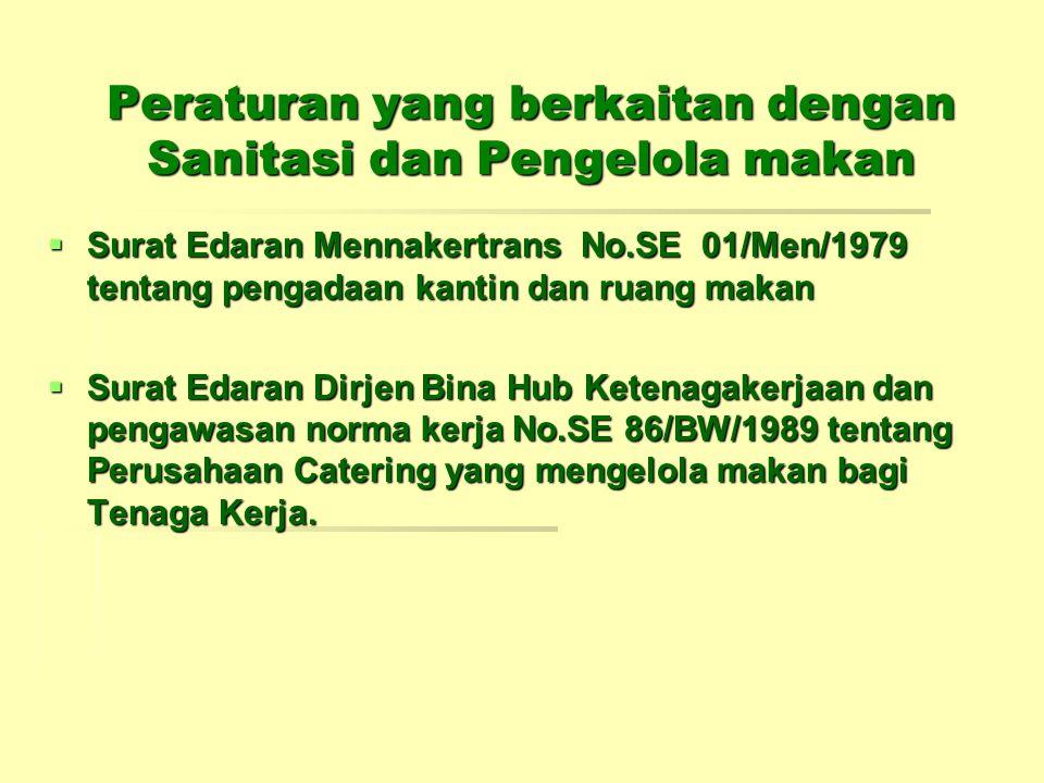 Peraturan yang berkaitan dengan Sanitasi dan Pengelola makan  Surat Edaran Mennakertrans No.SE 01/Men/1979 tentang pengadaan kantin dan ruang makan 