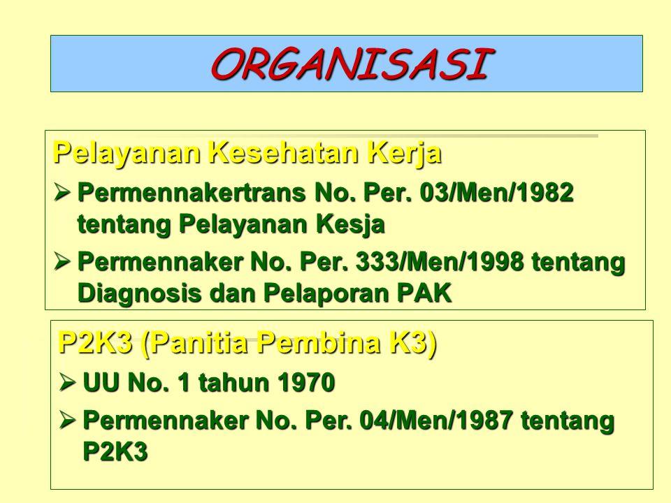 ORGANISASI Pelayanan Kesehatan Kerja  Permennakertrans No. Per. 03/Men/1982 tentang Pelayanan Kesja  Permennaker No. Per. 333/Men/1998 tentang Diagn