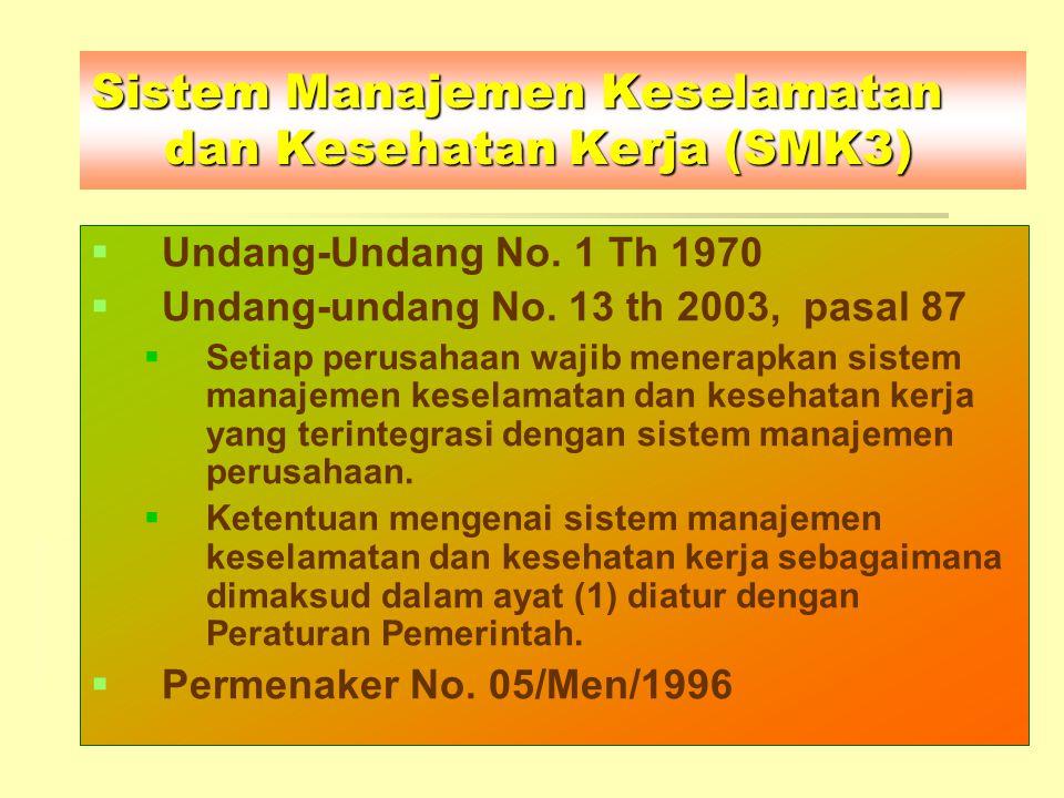 Sistem Manajemen Keselamatan dan Kesehatan Kerja (SMK3)   Undang-Undang No. 1 Th 1970   Undang-undang No. 13 th 2003, pasal 87   Setiap perusaha