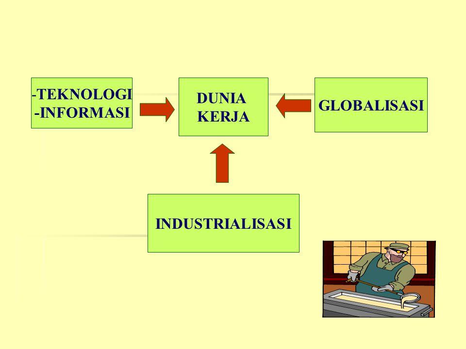 DUNIA KERJA -TEKNOLOGI -INFORMASI GLOBALISASI INDUSTRIALISASI