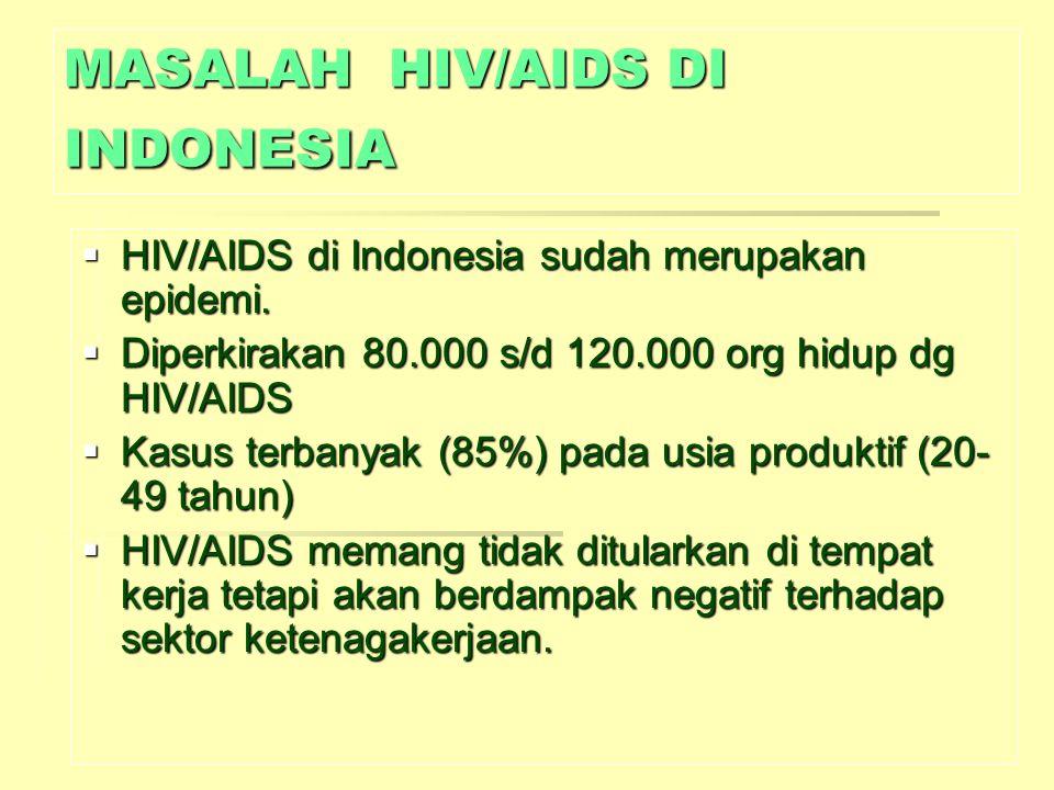 MASALAH HIV/AIDS DI INDONESIA  HIV/AIDS di Indonesia sudah merupakan epidemi.  Diperkirakan 80.000 s/d 120.000 org hidup dg HIV/AIDS  Kasus terbany