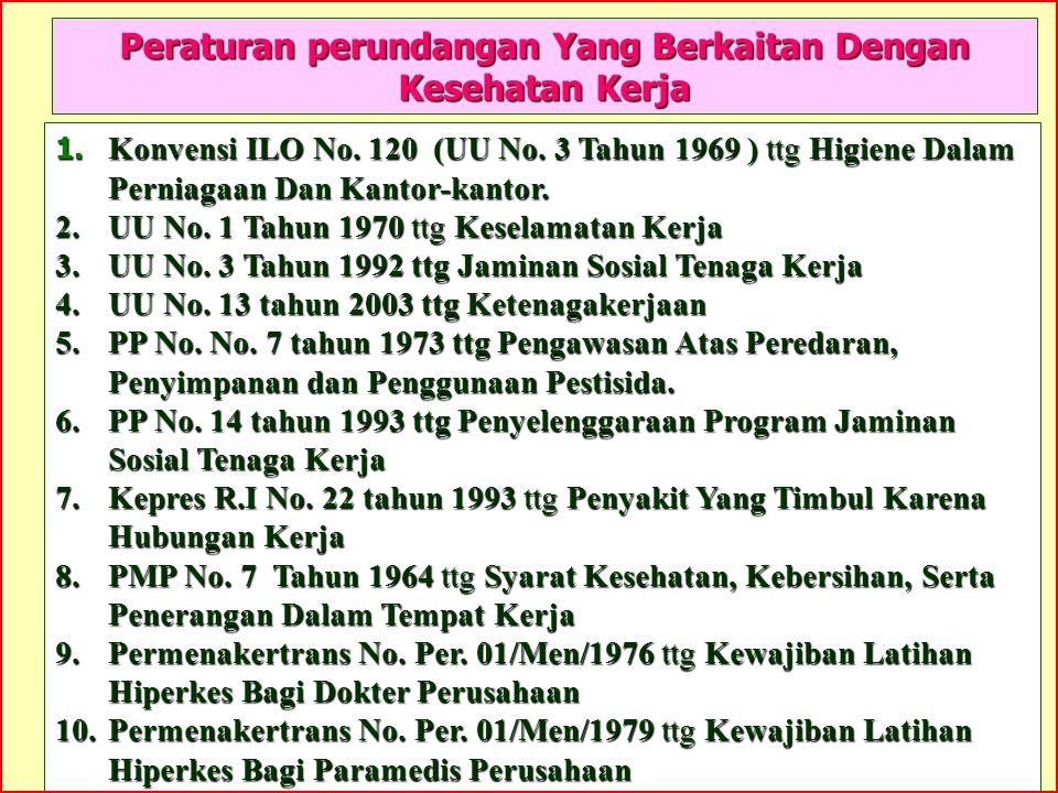 1. Konvensi ILO No. 120 (UU No. 3 Tahun 1969 ) ttg Higiene Dalam Perniagaan Dan Kantor-kantor. 2.UU No. 1 Tahun 1970 ttg Keselamatan Kerja 3.UU No. 3