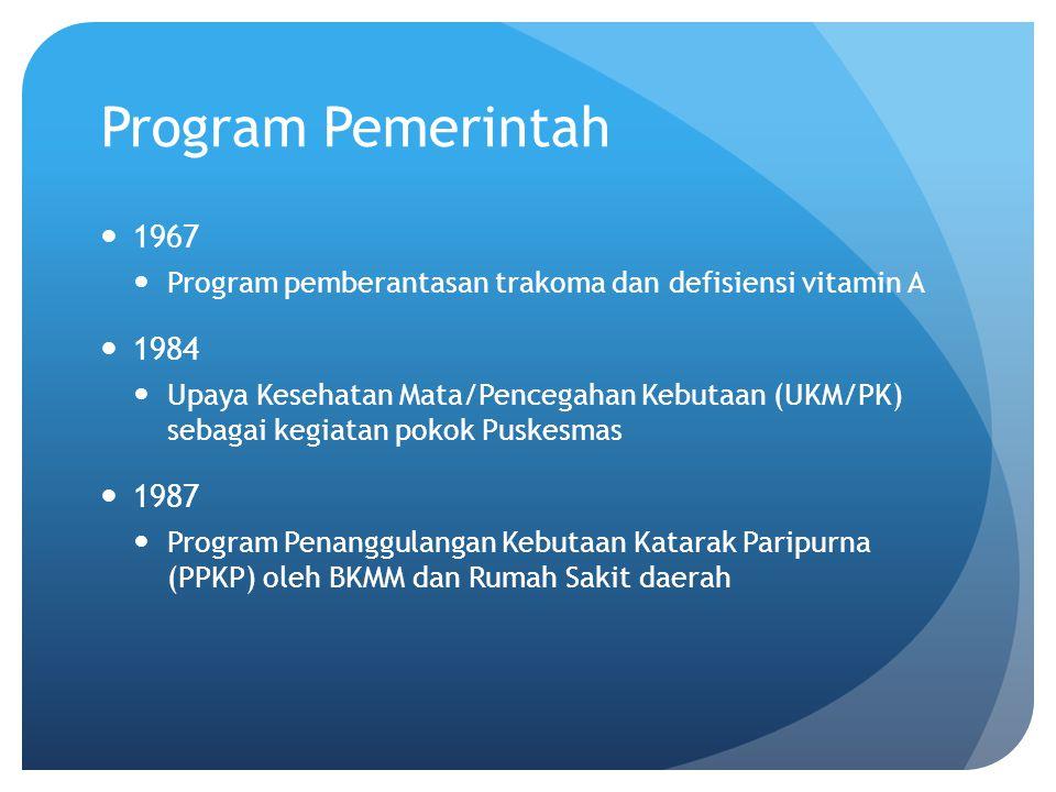 Program Pemerintah 1967 Program pemberantasan trakoma dan defisiensi vitamin A 1984 Upaya Kesehatan Mata/Pencegahan Kebutaan (UKM/PK) sebagai kegiatan