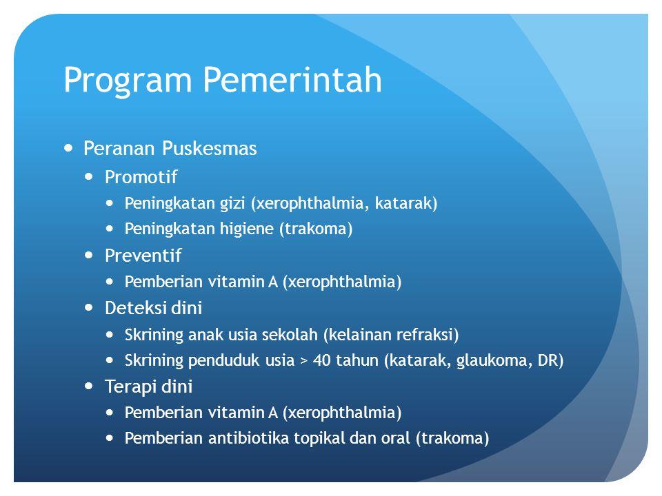 Program Pemerintah Peranan Puskesmas Promotif Peningkatan gizi (xerophthalmia, katarak) Peningkatan higiene (trakoma) Preventif Pemberian vitamin A (x
