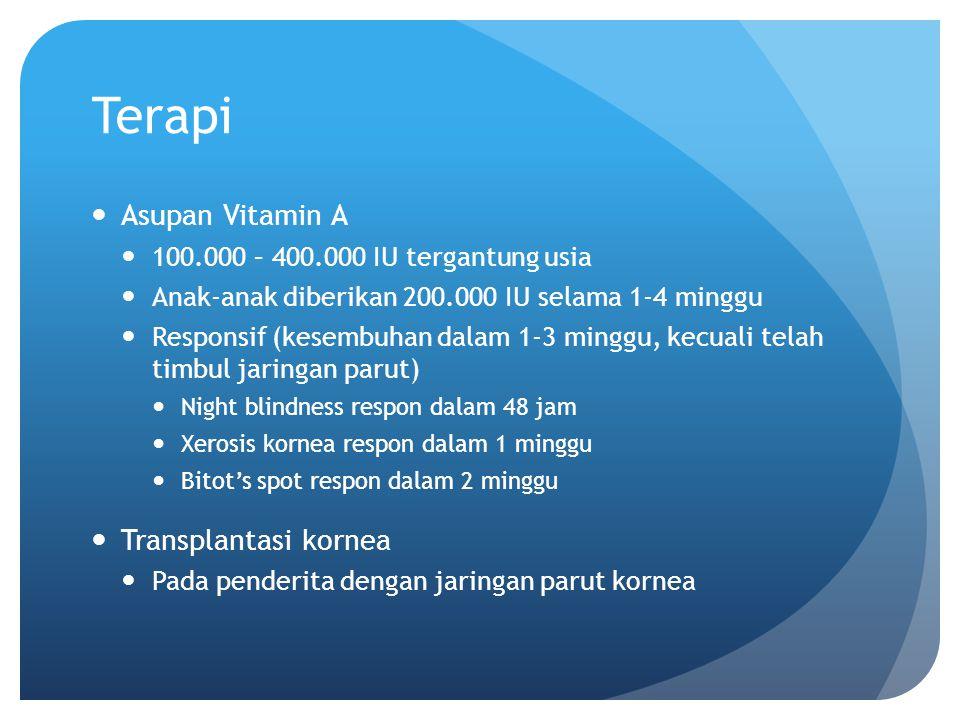 Terapi Asupan Vitamin A 100.000 – 400.000 IU tergantung usia Anak-anak diberikan 200.000 IU selama 1-4 minggu Responsif (kesembuhan dalam 1-3 minggu,