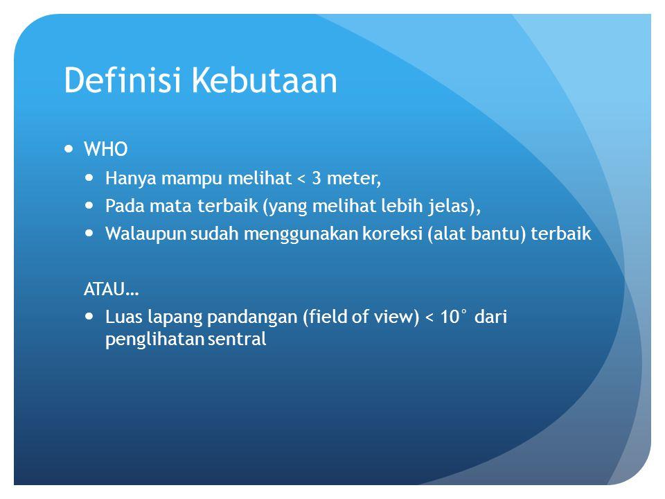 Definisi Kebutaan WHO Hanya mampu melihat < 3 meter, Pada mata terbaik (yang melihat lebih jelas), Walaupun sudah menggunakan koreksi (alat bantu) ter