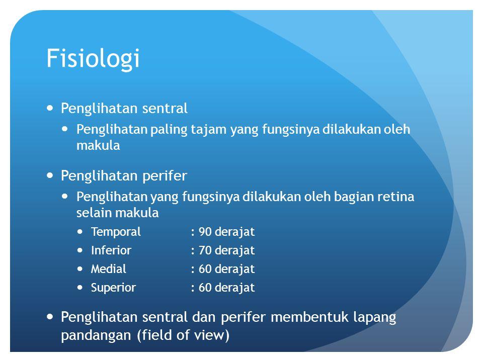 Fisiologi Penglihatan sentral Penglihatan paling tajam yang fungsinya dilakukan oleh makula Penglihatan perifer Penglihatan yang fungsinya dilakukan o