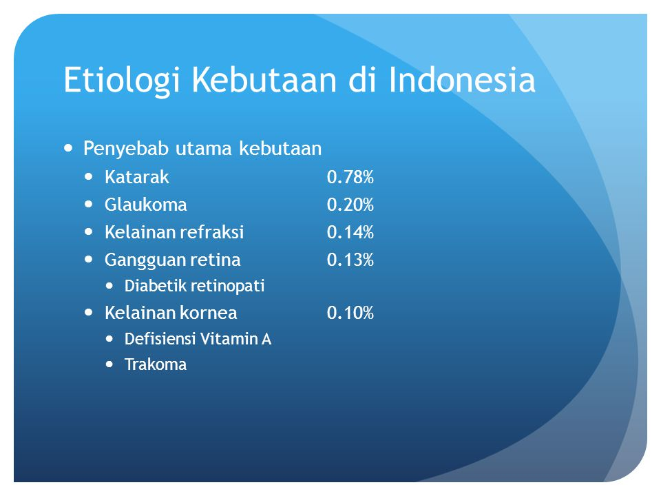 Terapi Medikamentosa Untuk menghambat progresifitas kekeruhan lensa Anti oksidan (vitamin C dan E) Operasi Extra Capsular Cataract Extraction (ECCE) Implantasi Intra Ocular Lens (IOL) Teknik Manual (insisi luka 8-10 mm) Mesin / fakoemulsifikasi (insisi luka 3 mm)