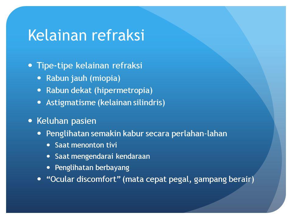Kelainan refraksi Tipe-tipe kelainan refraksi Rabun jauh (miopia) Rabun dekat (hipermetropia) Astigmatisme (kelainan silindris) Keluhan pasien Penglih