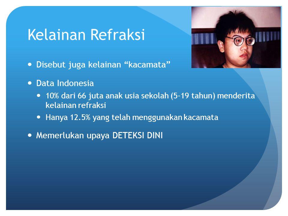 """Kelainan Refraksi Disebut juga kelainan """"kacamata"""" Data Indonesia 10% dari 66 juta anak usia sekolah (5-19 tahun) menderita kelainan refraksi Hanya 12"""