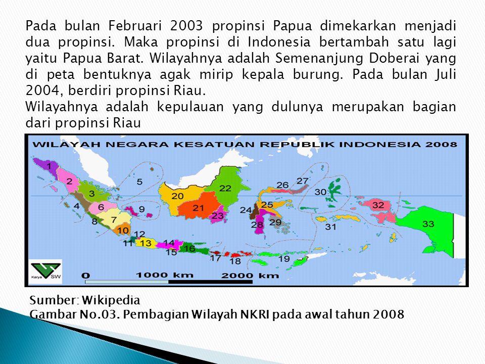 NO PROVINSIIBU KOTA LUAS ribu km PENDUD UK KAB/ KOTA 1 Nanggroe Aceh Darussalam Banda Aceh574 Juta21 2 Sumatera Utara Medan7212 JUta25 3 RiauPekanbaru