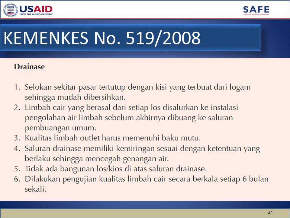 24 KEMENKES No. 519/2008