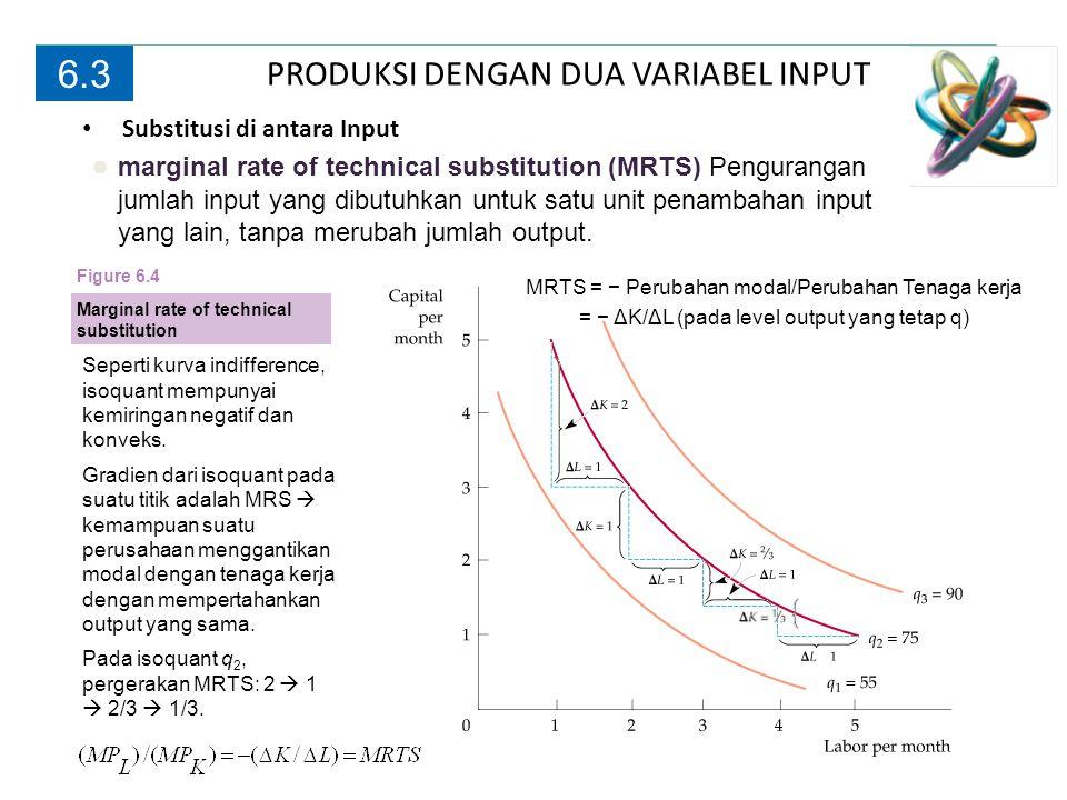 6.3 Substitusi di antara Input Seperti kurva indifference, isoquant mempunyai kemiringan negatif dan konveks. Gradien dari isoquant pada suatu titik a
