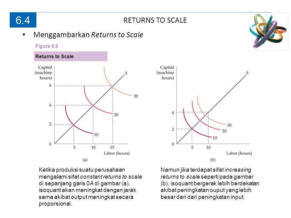 RETURNS TO SCALE 6.4 Ketika produksi suatu perusahaan mengalami sifat constant returns to scale di sepanjang garis 0A di gambar (a), isoquant akan men