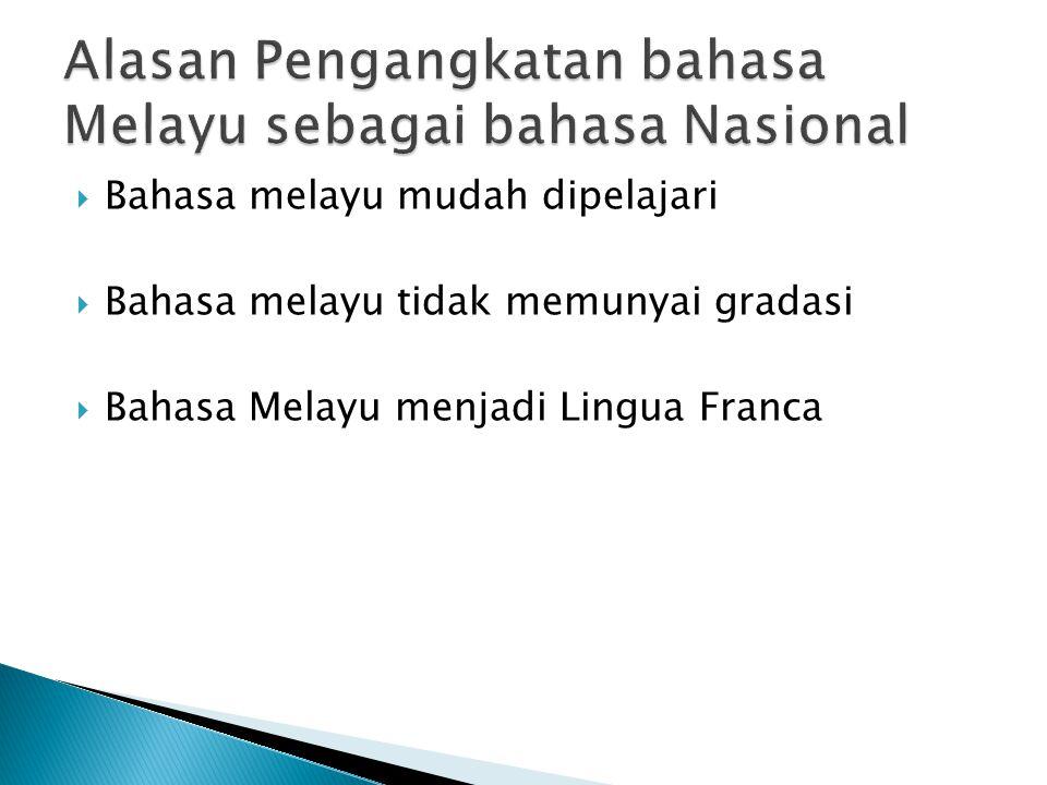  Pokok Pikiran 1: Bahasa Indonesia sebagai lambang kebanggaan Nasional.
