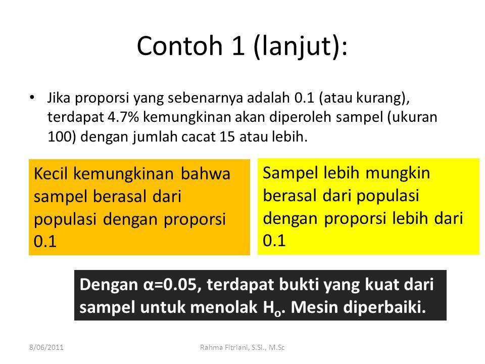 Contoh 1 (lanjut): Jika proporsi yang sebenarnya adalah 0.1 (atau kurang), terdapat 4.7% kemungkinan akan diperoleh sampel (ukuran 100) dengan jumlah cacat 15 atau lebih.